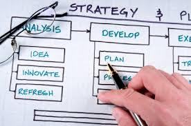 obiettivi aziendali