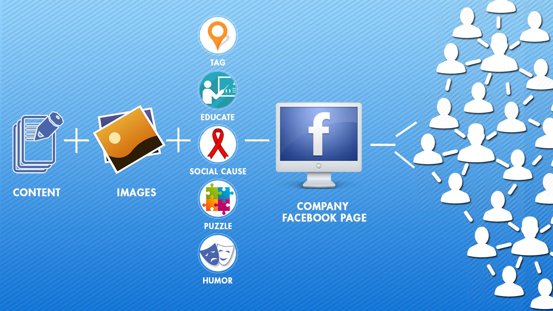 Come gestire una pagina Instagram | Salvatore Aranzulla